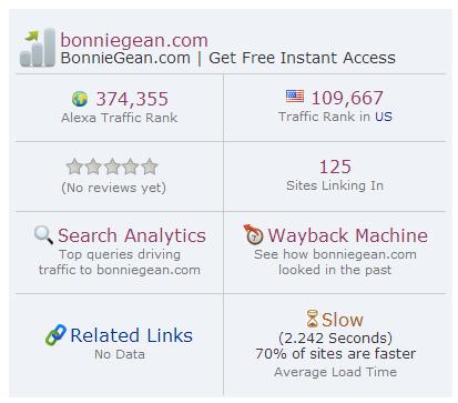 Alexa Ranking, March 08, 2013